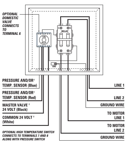munro companies centrifugal pump and controls troubleshooting guide rh munropump com Diagram of Pool Pump Connections Payne Heat Pump Wiring Diagram