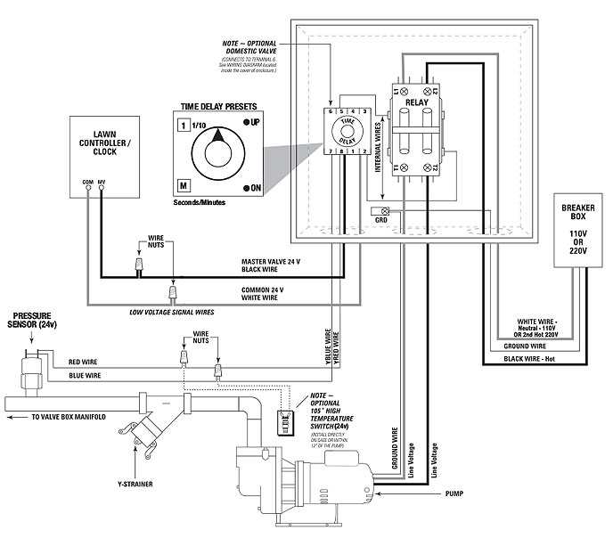 SmartBox reduced external explosion.aspx?maxsidesize=960 munro companies munro smartbox reduced external voltage munro smartbox pump control wiring diagram at n-0.co