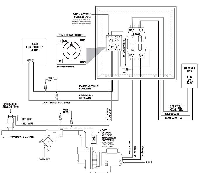munro companies munro smartbox reduced external voltage rh munropump com Payne Heat Pump Wiring Diagram munro pump start relay wiring diagram