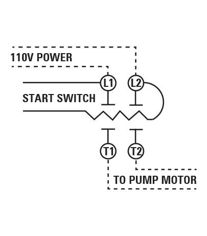 munro pump wiring diagram 1999 dodge ram 1500 fuel pump wiring diagram munro companies - resources