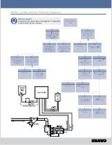 Munro Companies - Munro Pump - Resources on