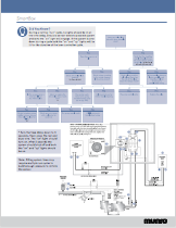 munro smart box wiring diagram munro companies munro pump resources  munro companies munro pump resources